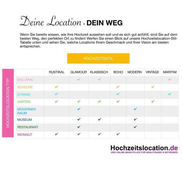 Hochzeitslocation-stil-tabelle-instagram